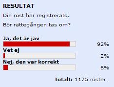 Pirate Bay omröstning